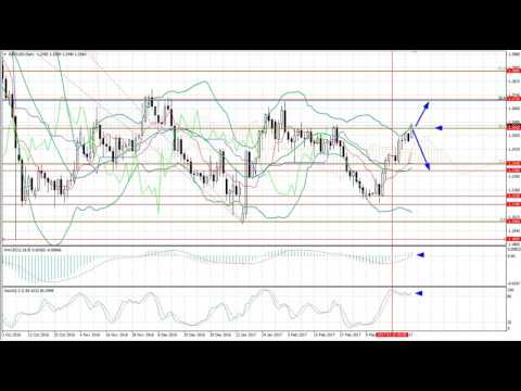 Weekly Forex forecast 27-31.03.2017: EUR/USD, GBP/USD, USD/JPY, AUD/USD, Gold