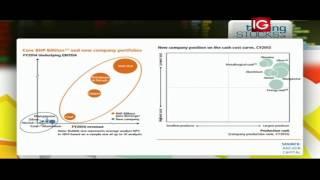 Insights on BHP Billiton