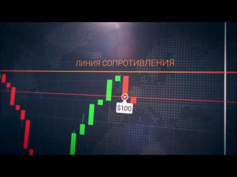 Турбо опционы сигналы