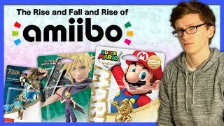 The Rise and Fall and Rise of Amiibo - Scott The Woz