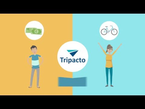 Videos from TRIPACTO