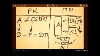 Финансовый язык: Кийосаки и Проф. Финансы