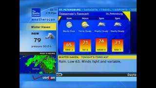 Weatherscan   January 12th, 2015