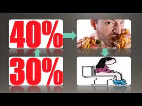 Diety.nuzhno arrojar 10 kg
