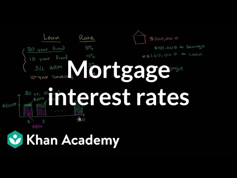 Mortgage Interest Rates Video Mortgages Khan Academy