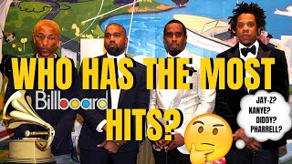 Who Has The Most Hits? | P. Diddy 50th Birthday Party