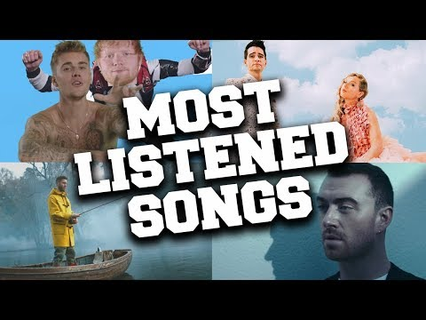Top 100 Today's Most Listened Songs - May 2019