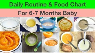 Daily Routine & Diet Chart For 6-7 Months Baby(Hindi) ||Complete Diet Plan