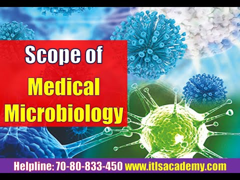 Scope of Medical Microbiology