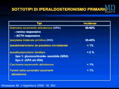 ALMAG 01 dove lapplicazione per lipertensione