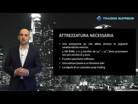 Piattaforma trading gratis italiano