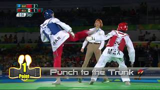 New Taekwondo Competition Rules