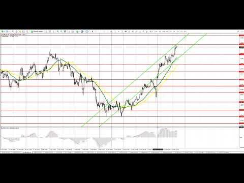 InstaForex Analytics: Видео-прогноз на 16 февраля EUR/USD GBP/USD