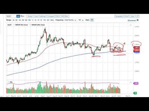 Geriausias bitcoin investicij planas