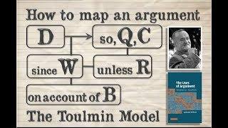 The Toulmin model of essay & argument