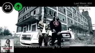 Top 25 - Billboard Rap Songs | Week of April 5, 2014