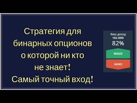 Опционы forex4you