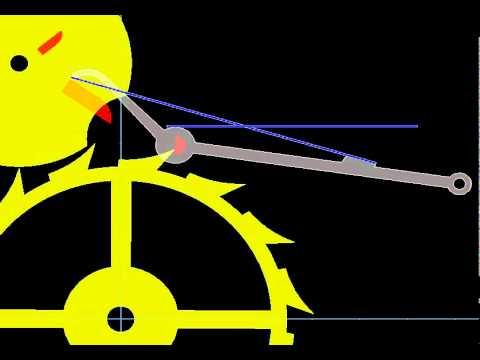 Detente Chronometer escapement