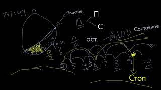 Эффективность алгоритма(видео 18) | Криптография | Программирование