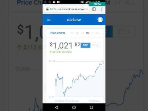 Как инвестировать в биткоины цена