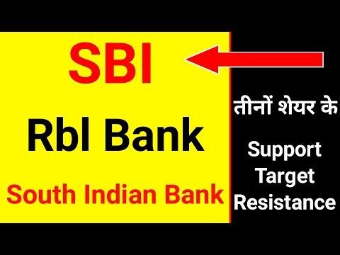 Sbi rbl bank south indian bank Share । SBI share news । RBL Bank share