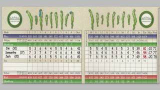 (How to Keep Score In Golf) Using Your Handicap