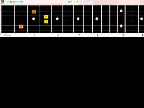 Henry Mancini - Tabs and Chords | ULTIMATE-TABS.COM