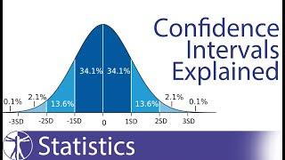 Confidence Intervals Explained (Calculation & Interpretation)