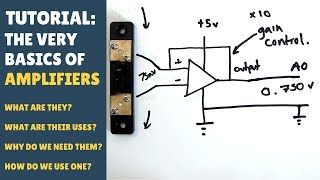 TUTORIAL: The Very Basics of Amplifiers - What, How, Why & When! (Theory)