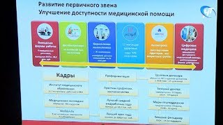 В правительстве области прошло расширенное совещание, посвященное развитию медицины