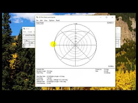 Download Antenna Modelling Video 3GP Mp4 FLV HD Mp3 Download