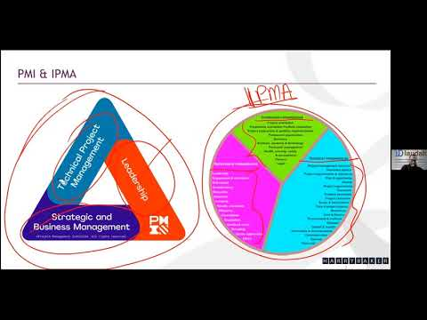 New PMP Exam Content Outline - YouTube