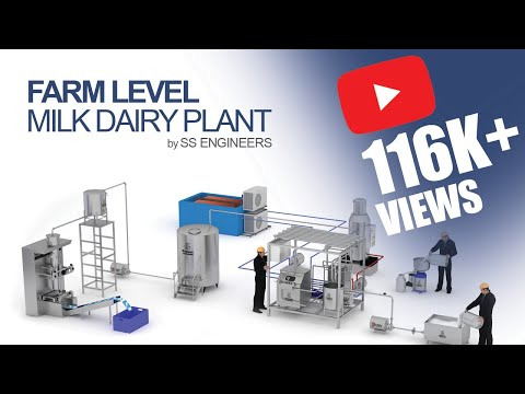 Mini Dairy Plant & Machinery