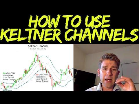 Price trend line