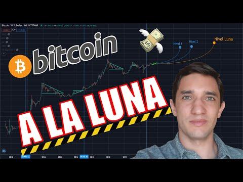 Apa itu indėlis dalam bitcoin
