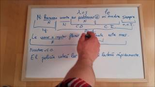 análisis sintáctico primaria