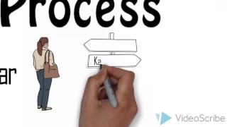 Bauran Pemasaran 7P | Perusahaan Jasa PDAM