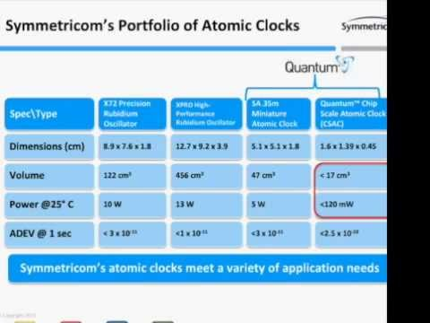 Precision Timekeeping with Chip-Scale Atomic Clocks : GPS ...