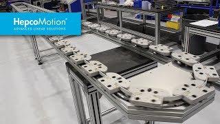 L'indexeur linéaire allongé à vis HepcoMotion DTS2 pour l'industrie Automobile