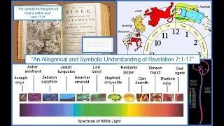 Revelation 7 - Bible Symbolism / Sacred Secretion / 144,000 / Infinite AKENE Cells / DNA