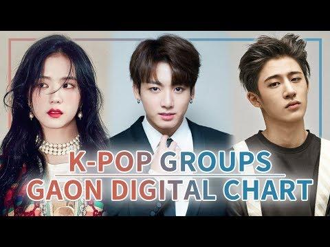 [TOP 30] K-POP GROUPS GAON DIGITAL CHART TOP30 IN 2018