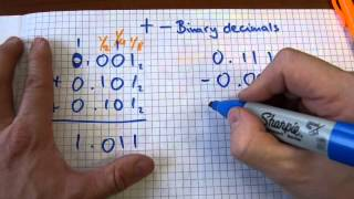 Add - Subtract BINARY decimals