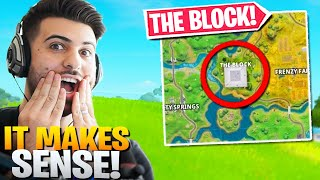 Why The BLOCK Could Be COMING BACK! (Risky Reels Event Theory) - Fortnite Battle Royale
