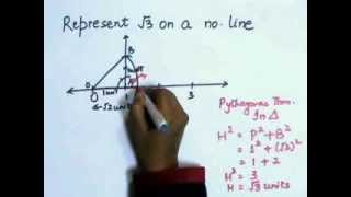 NCERT Math Class 9 Study Material Chapter 1 Lesson 7 2 - Download this Video in MP3, M4A, WEBM, MP4, 3GP