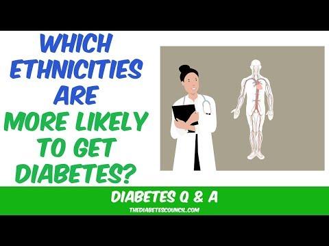 Zucker Diabetes Kürbis