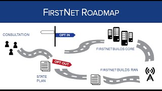 "<span class=""fs-xs"">What is FirstNet – OhioFirst.net</span>"