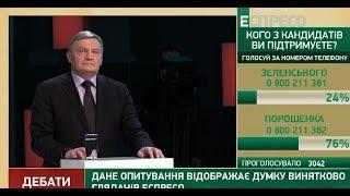 Еспресо: Дебати | Юрій Гримчак