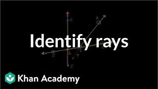 Identifying Rays