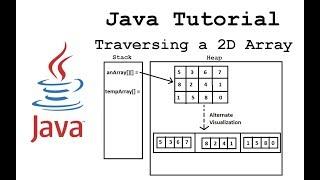 Printing a 2 Dimensional Array (Java Tutorial)