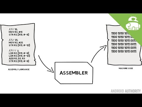 Assembly language and machine code – Gary explains!